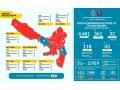 Ini Data Kewaspadaan Covid-19 Kabupaten Dompu Tanggal 29 April 2020