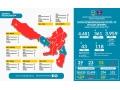 Data Kewaspadaan Covid-19 Kabupaten Dompu 18 Mei 2020