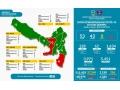 Data Kewaspadaan Covid-19 Kabupaten Dompu 4 Agustus 2020