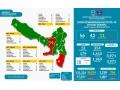 Data Kewaspadaan Covid-19 Di Kabupaten Dompu 7 Agustus 2020