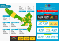 Data Covid-19 Di Kabupaten Dompu, Update 22 Agustus 2021