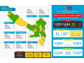 Data Covid-19 Di Kabupaten Dompu, Update 2 September 2021