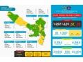 Data Covid-19 Di Kabupaten Dompu, Update 31 Agustus 2021