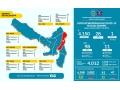 Data Kewaspadaan Covid-19 Kabupaten Dompu 21 April 2020